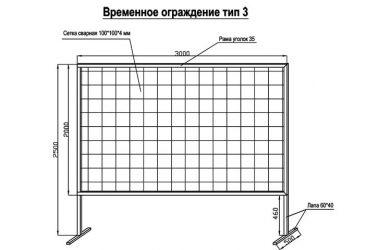 Ограждение котлована на строительной площадке СНИП