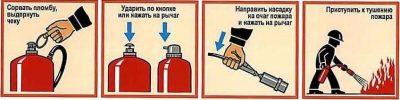 Как пользоваться пенным огнетушителем?