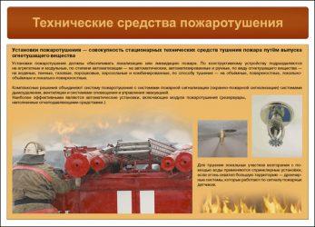 Технические средства пожаротушения их классификация и возможности