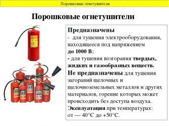 Какими огнетушителями можно тушить электроустановки?