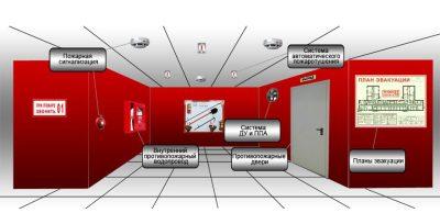 Нормативы монтажа пожарной сигнализации