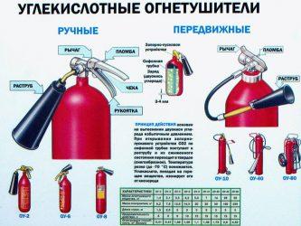 Что из представленного является маркой огнетушителя?