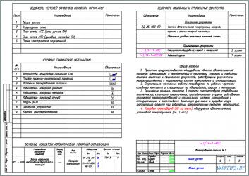 Лист внесения изменений в проектную документацию