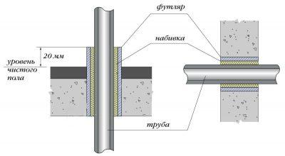 Зачеканка цементным раствором диск по бетону купить в воронеже